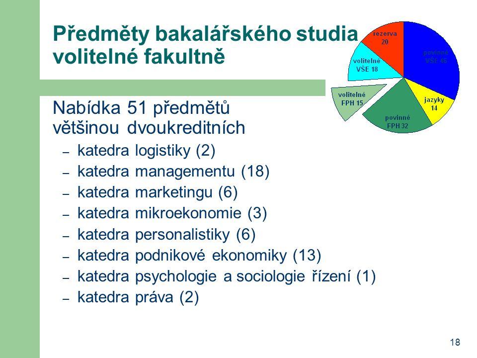 Předměty bakalářského studia volitelné fakultně