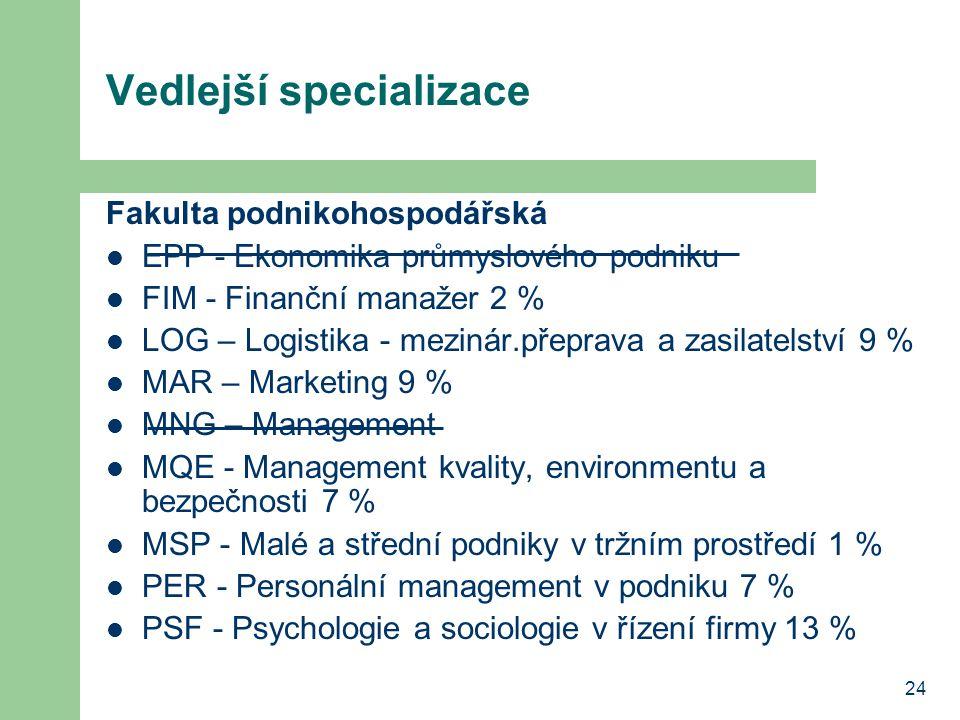 Vedlejší specializace