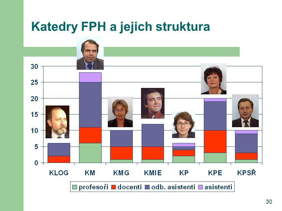 Katedry FPH a jejich struktura