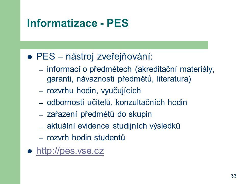 Informatizace - PES PES – nástroj zveřejňování: http://pes.vse.cz