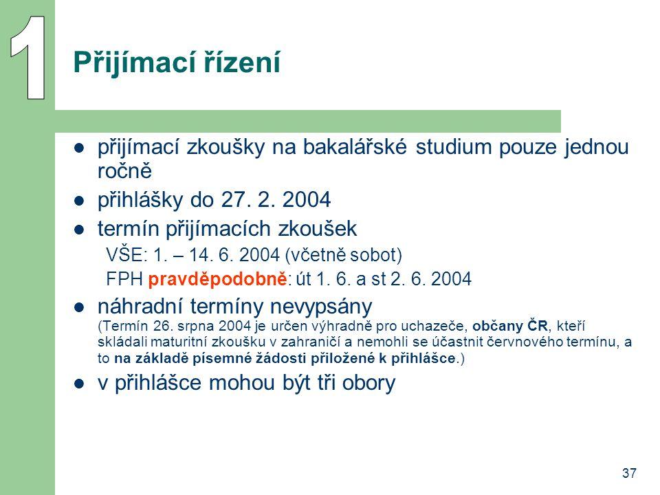 1 Přijímací řízení. přijímací zkoušky na bakalářské studium pouze jednou ročně. přihlášky do 27. 2. 2004.