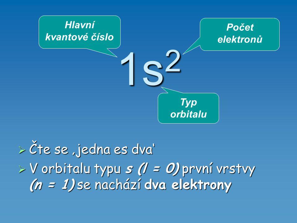 Hlavní kvantové číslo Počet elektronů. 1s2. Typ orbitalu. Čte se 'jedna es dva'
