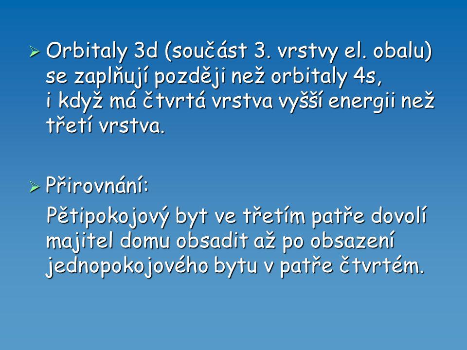 Orbitaly 3d (součást 3. vrstvy el