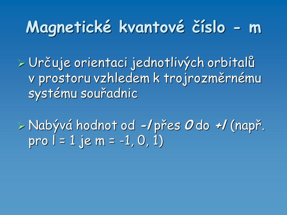 Magnetické kvantové číslo - m