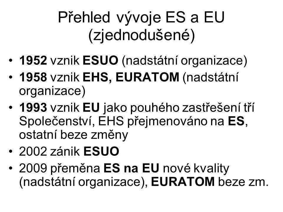 Přehled vývoje ES a EU (zjednodušené)