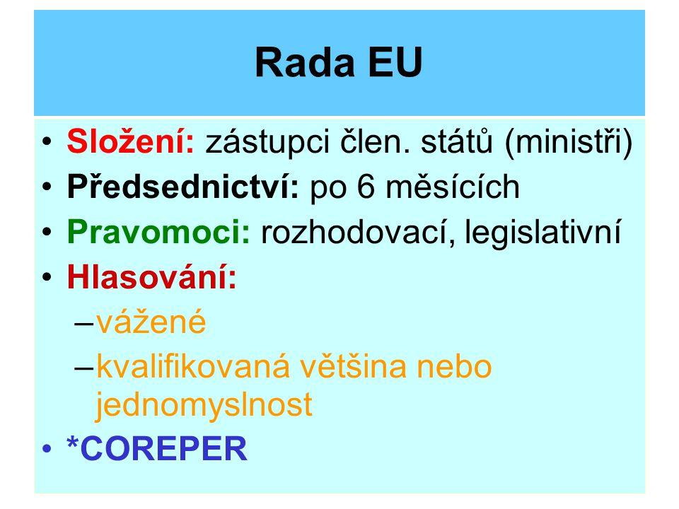 Rada EU Složení: zástupci člen. států (ministři)