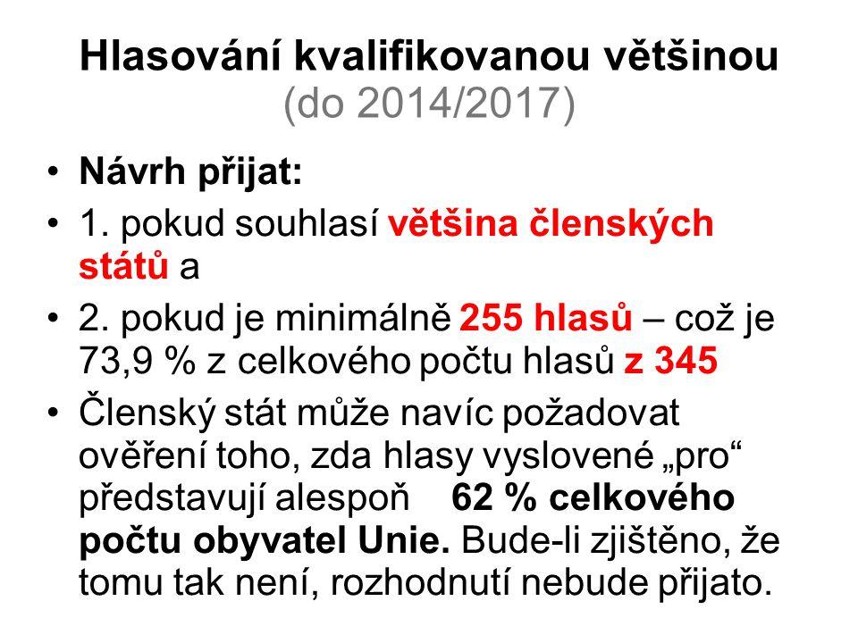 Hlasování kvalifikovanou většinou (do 2014/2017)