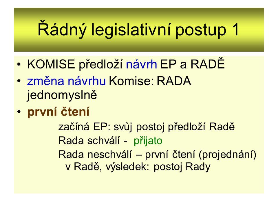 Řádný legislativní postup 1