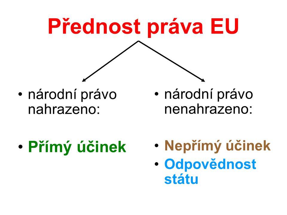 Přednost práva EU Přímý účinek národní právo nahrazeno:
