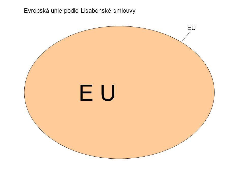 Evropská unie podle Lisabonské smlouvy