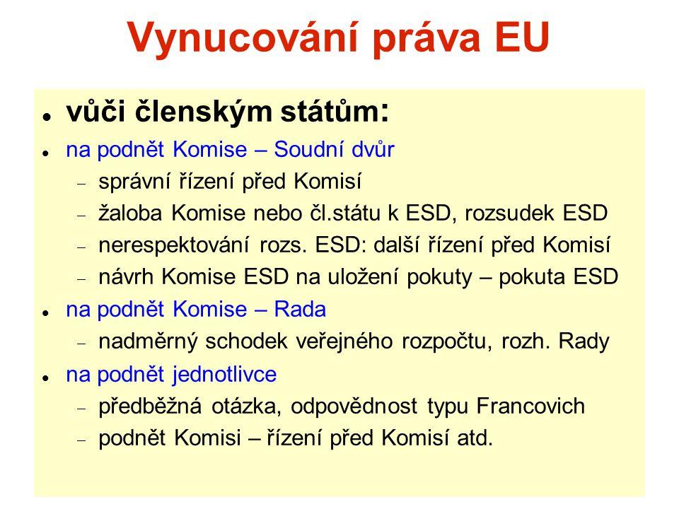 Vynucování práva EU vůči členským státům: