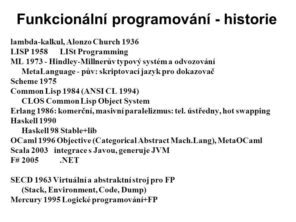 Funkcionální programování - historie