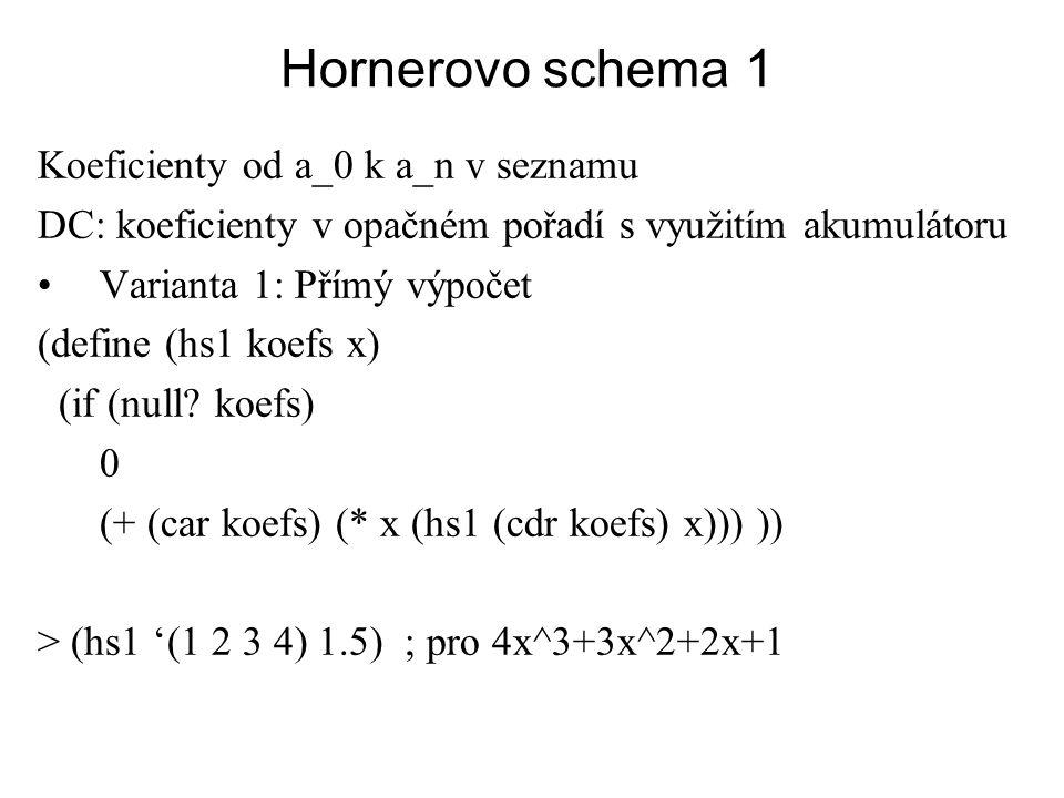 Hornerovo schema 1 Koeficienty od a_0 k a_n v seznamu