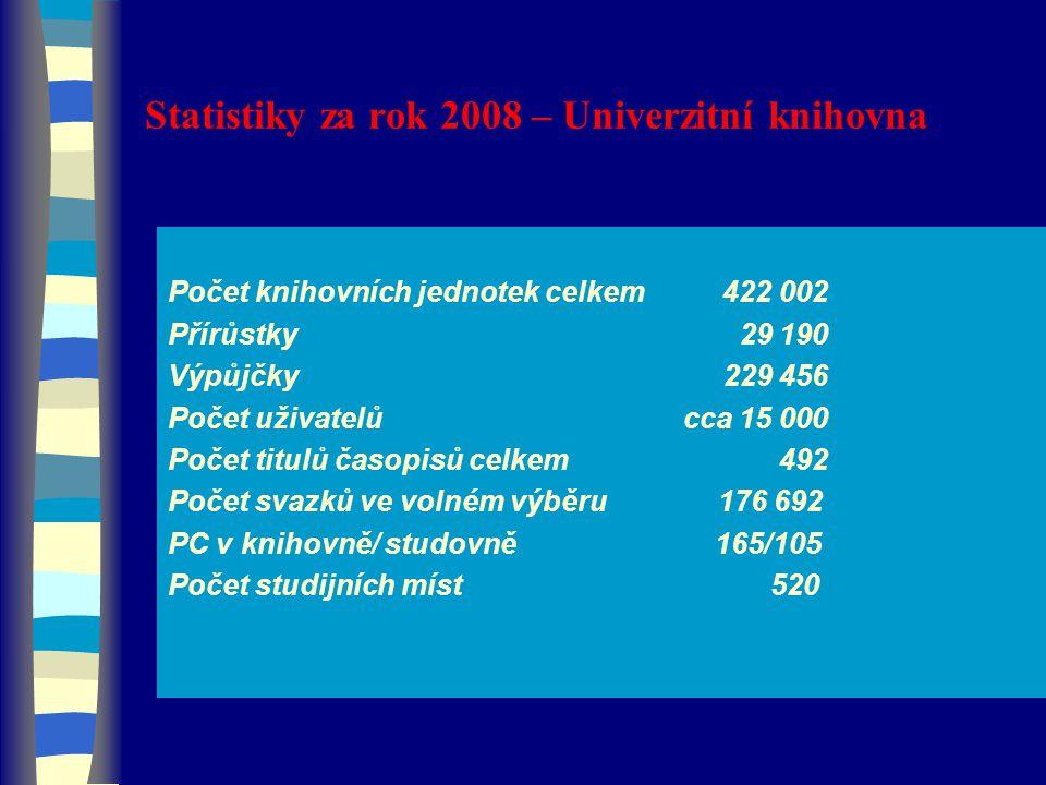 Statistiky za rok 2008 – Univerzitní knihovna
