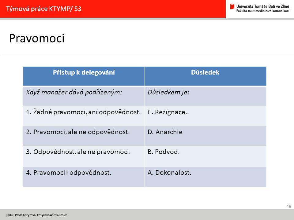 Pravomoci Týmová práce KTYMP/ S3 Přístup k delegování Důsledek