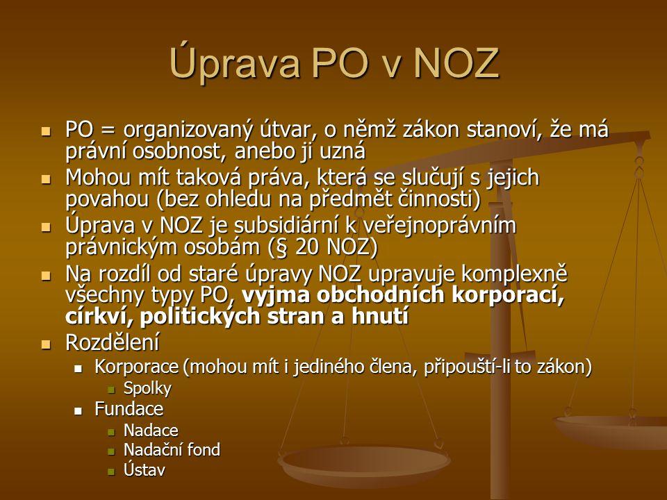 Úprava PO v NOZ PO = organizovaný útvar, o němž zákon stanoví, že má právní osobnost, anebo ji uzná.