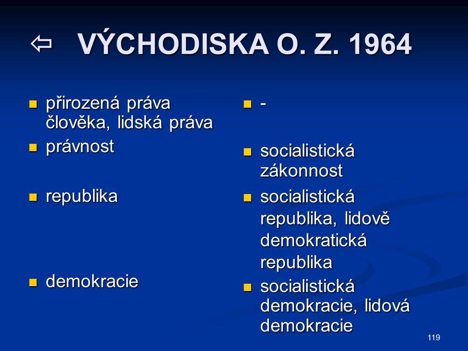  VÝCHODISKA O. Z. 1964 přirozená práva člověka, lidská práva právnost