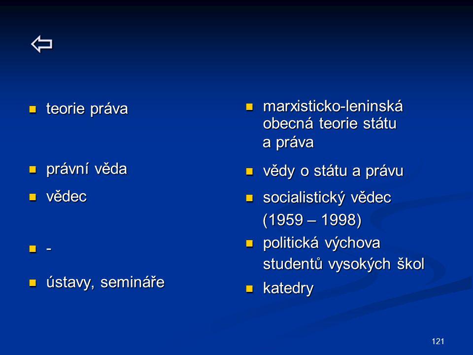  teorie práva právní věda vědec - ústavy, semináře