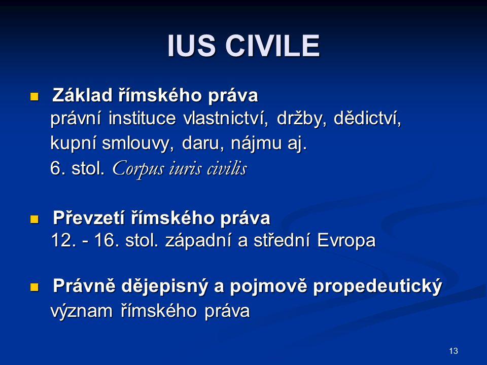 IUS CIVILE Základ římského práva