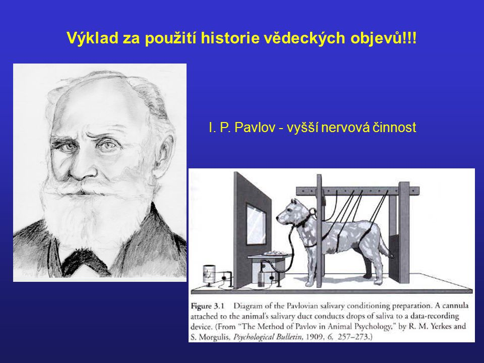 Výklad za použití historie vědeckých objevů!!!