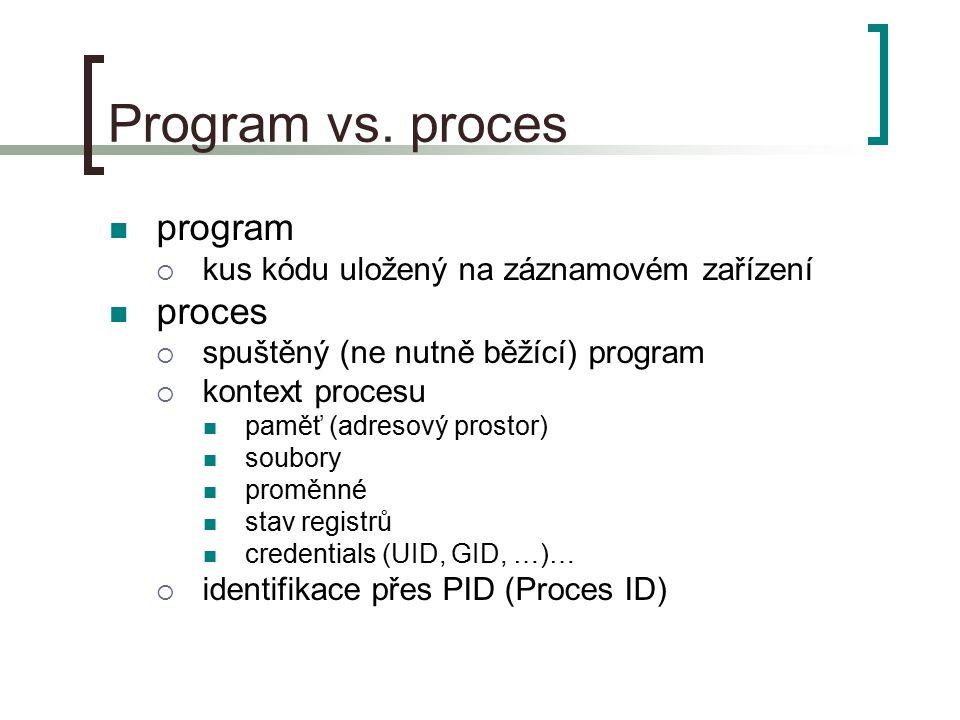 Program vs. proces program proces