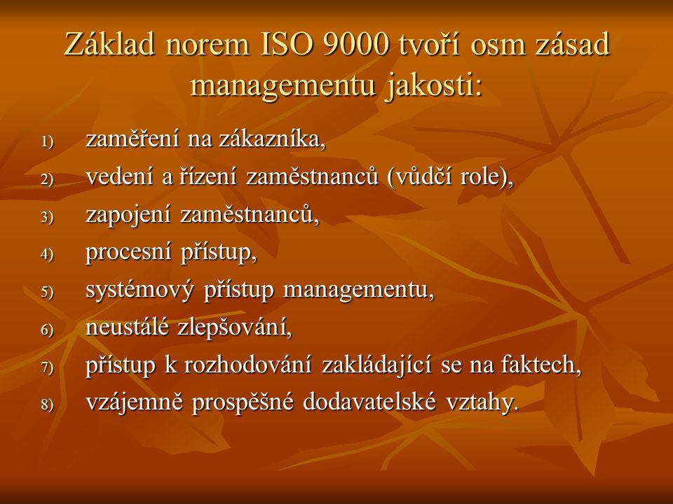 Základ norem ISO 9000 tvoří osm zásad managementu jakosti: