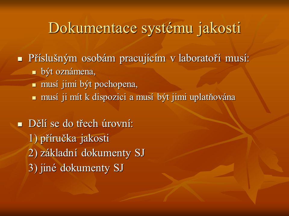 Dokumentace systému jakosti