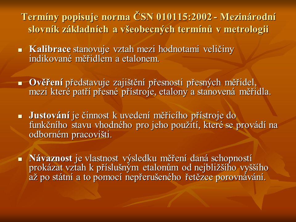 Termíny popisuje norma ČSN 010115:2002 - Mezinárodní slovník základních a všeobecných termínů v metrologii