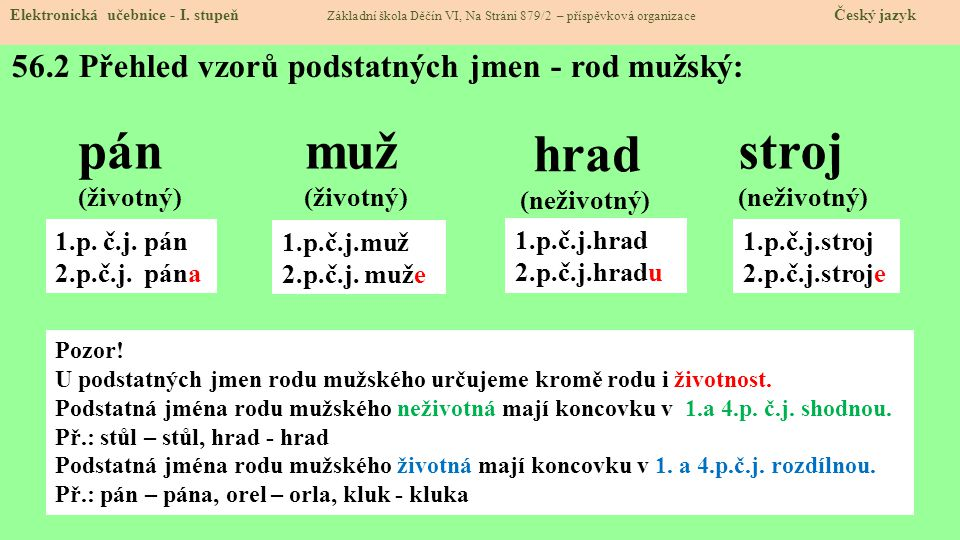 56.2 Přehled vzorů podstatných jmen - rod mužský: