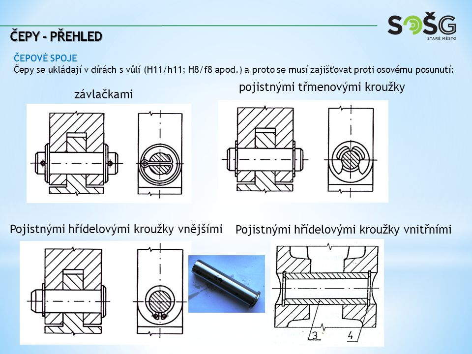Čepy - přehled pojistnými třmenovými kroužky závlačkami