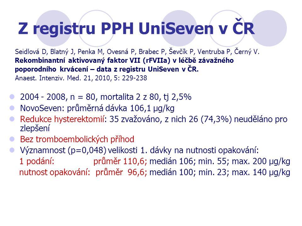 Z registru PPH UniSeven v ČR