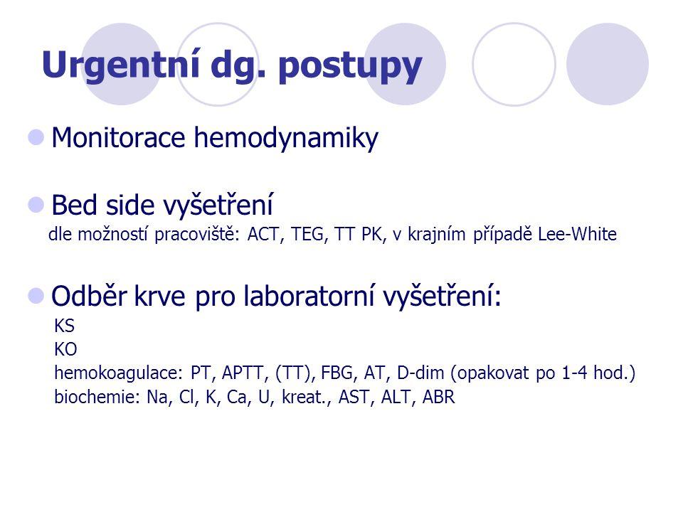 Urgentní dg. postupy Monitorace hemodynamiky Bed side vyšetření