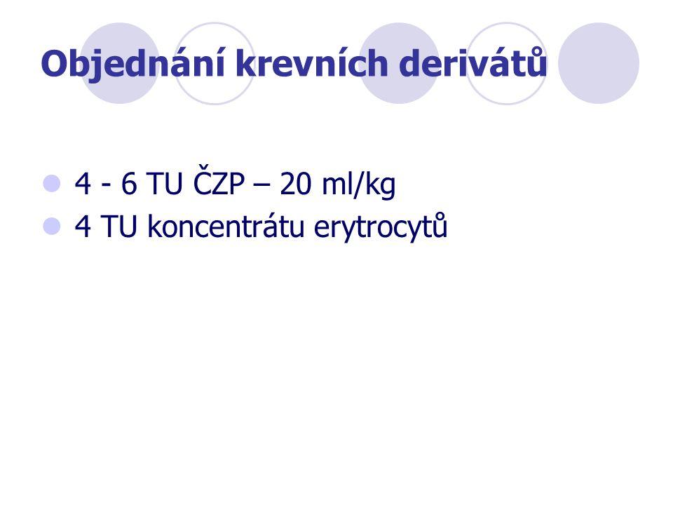Objednání krevních derivátů