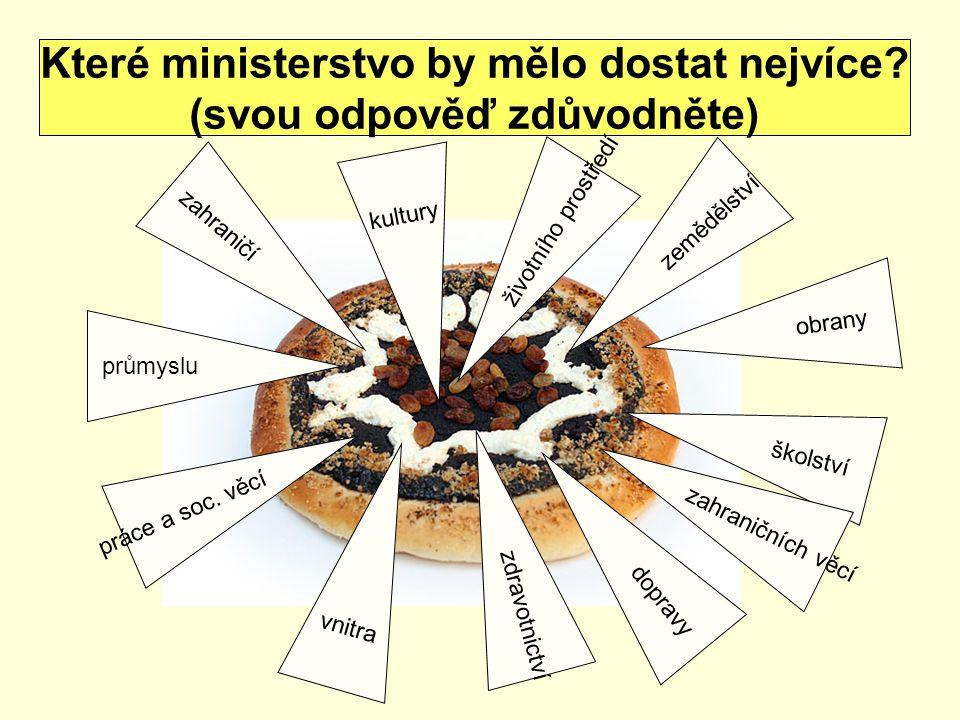 Které ministerstvo by mělo dostat nejvíce (svou odpověď zdůvodněte)
