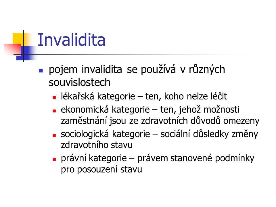Invalidita pojem invalidita se používá v různých souvislostech