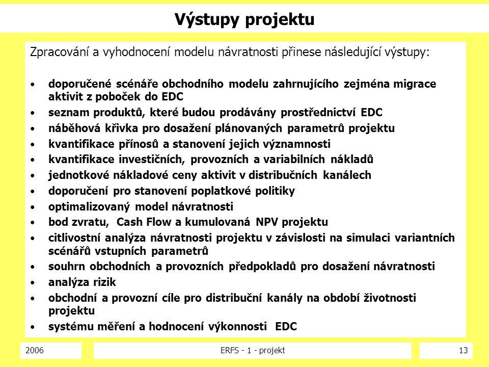 Výstupy projektu Zpracování a vyhodnocení modelu návratnosti přinese následující výstupy: