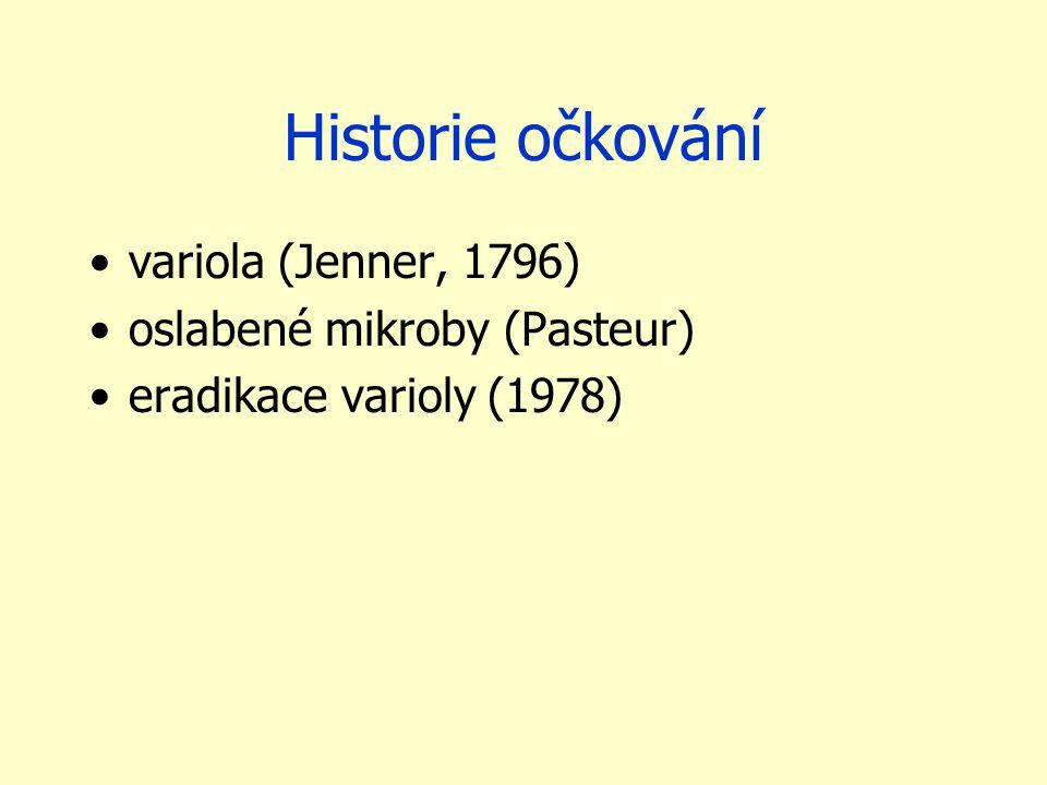 Historie očkování variola (Jenner, 1796) oslabené mikroby (Pasteur)