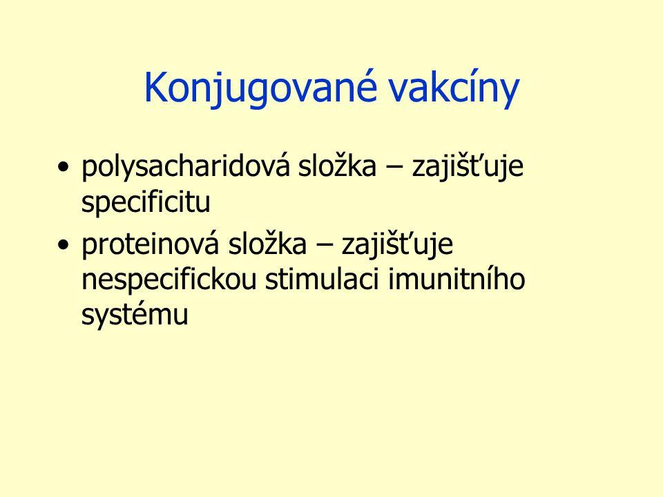 Konjugované vakcíny polysacharidová složka – zajišťuje specificitu
