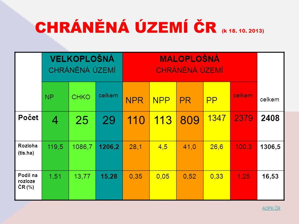 CHRÁNĚNÁ ÚZEMÍ ČR (k 18. 10. 2013) 4 25 29 110 113 809 VELKOPLOŠNÁ