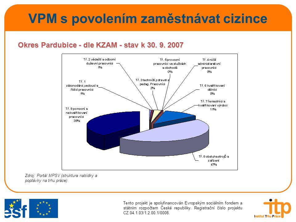 VPM s povolením zaměstnávat cizince