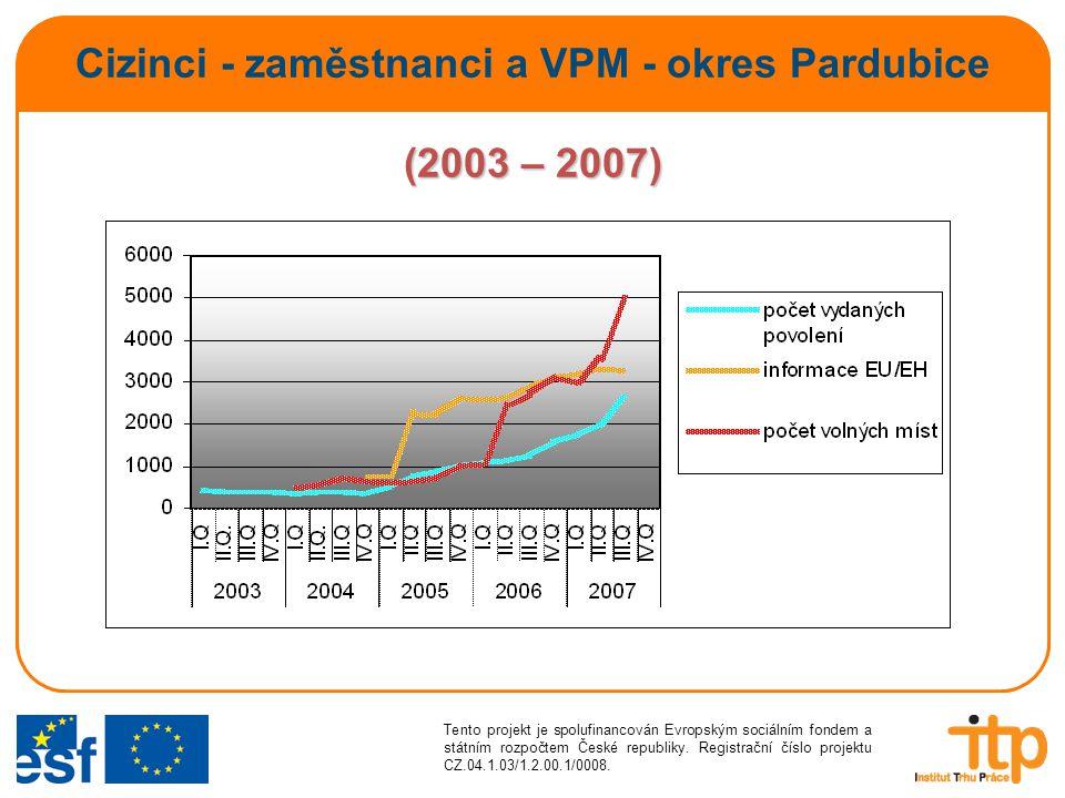 Cizinci - zaměstnanci a VPM - okres Pardubice (2003 – 2007)