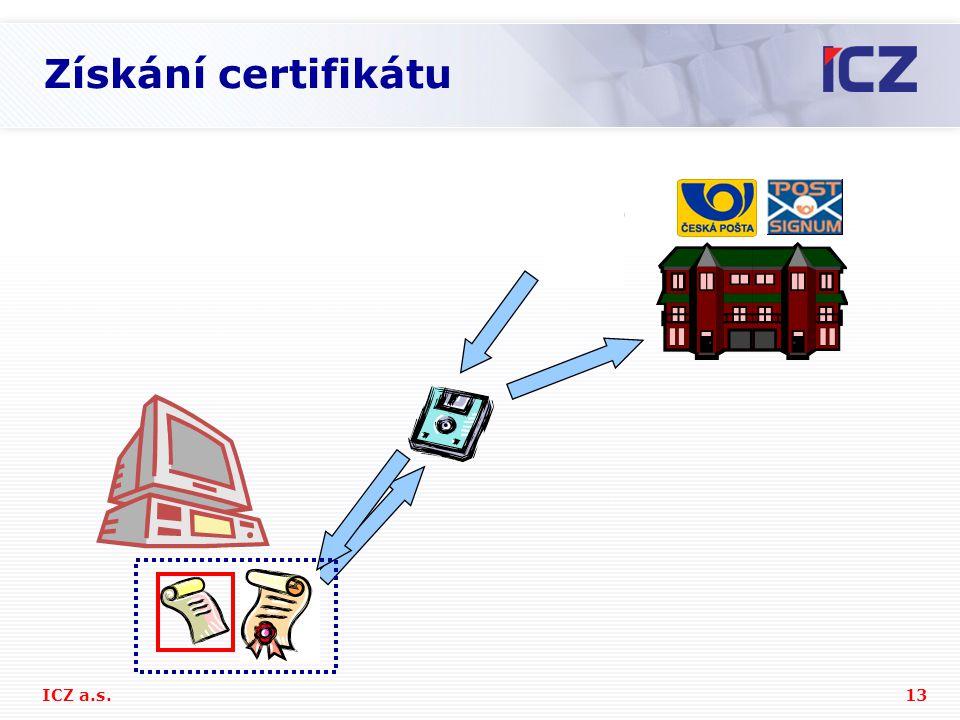 Získání certifikátu ICZ a.s.