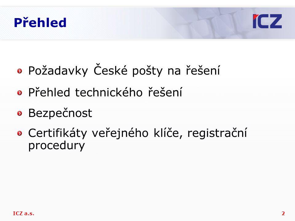 Přehled Požadavky České pošty na řešení Přehled technického řešení