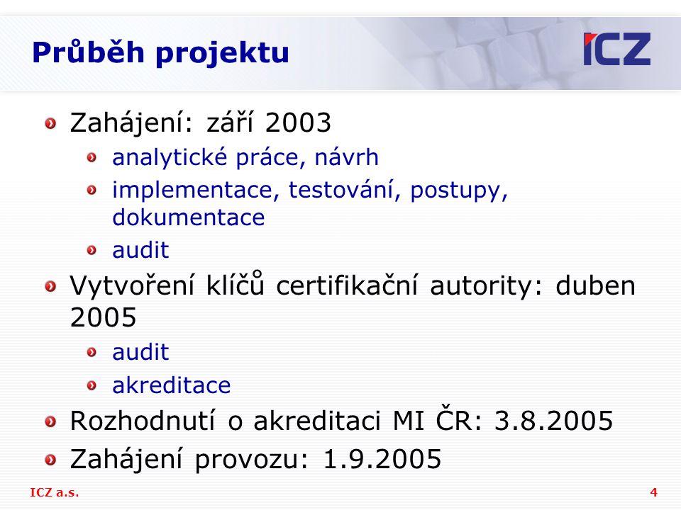 Průběh projektu Zahájení: září 2003