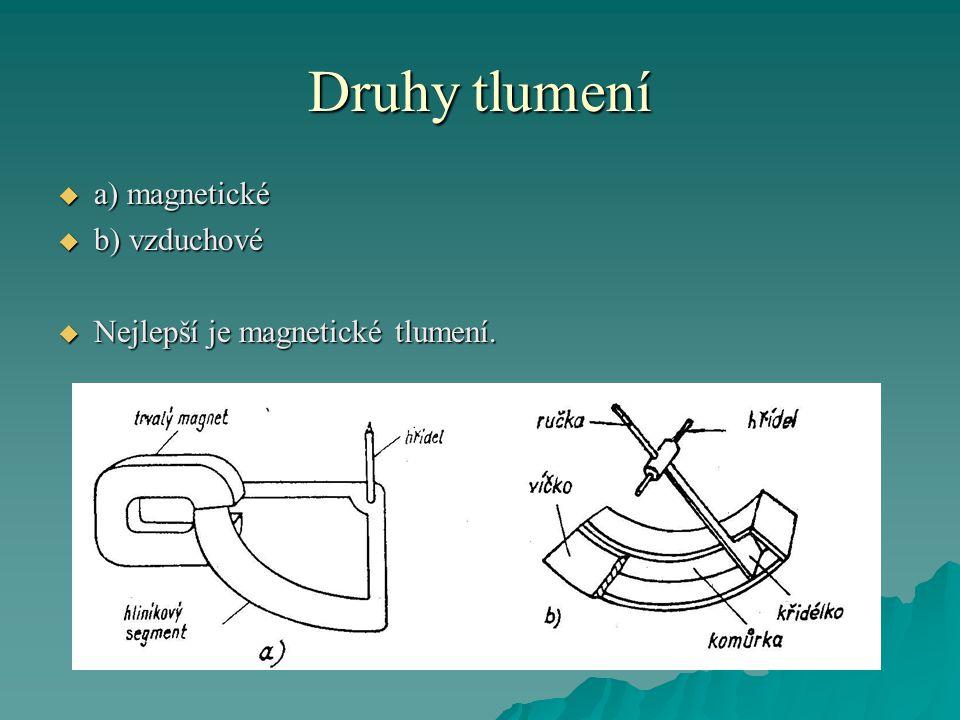 Druhy tlumení a) magnetické b) vzduchové