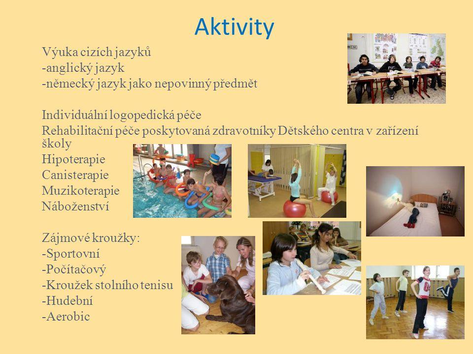 Aktivity Výuka cizích jazyků anglický jazyk