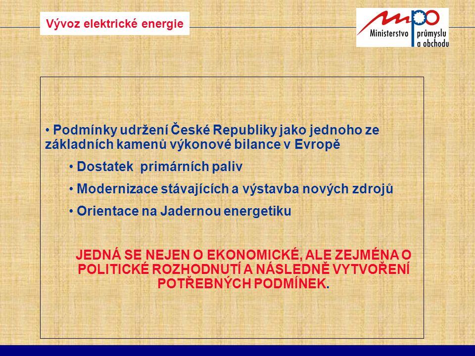 Vývoz elektrické energie