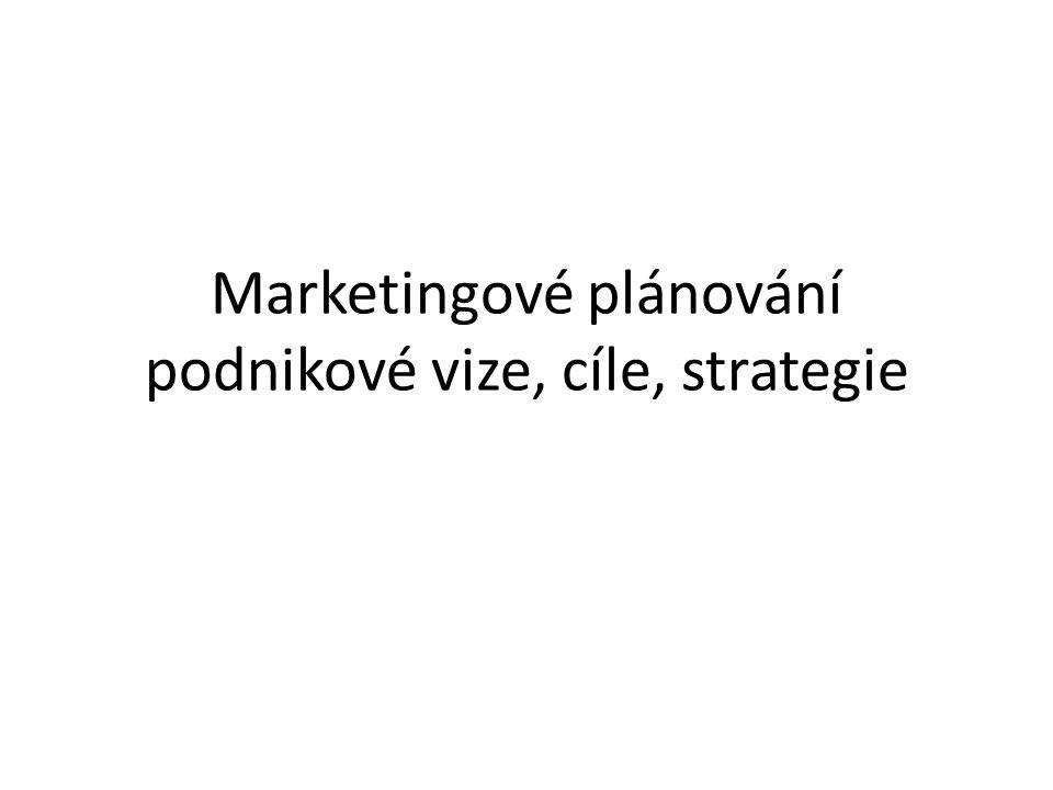 Marketingové plánování podnikové vize, cíle, strategie