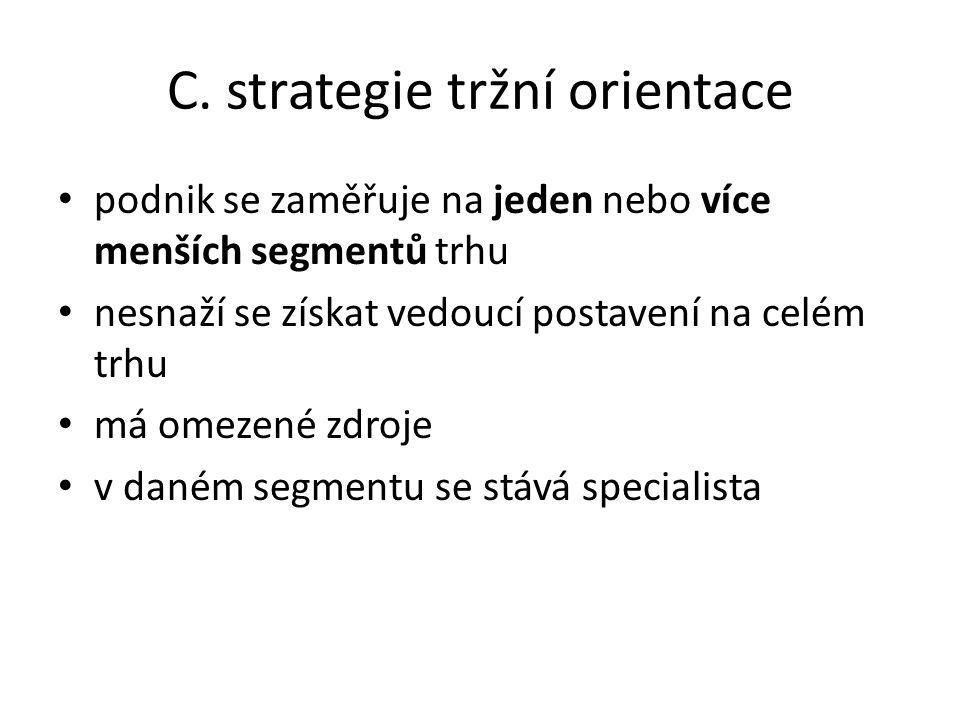 C. strategie tržní orientace