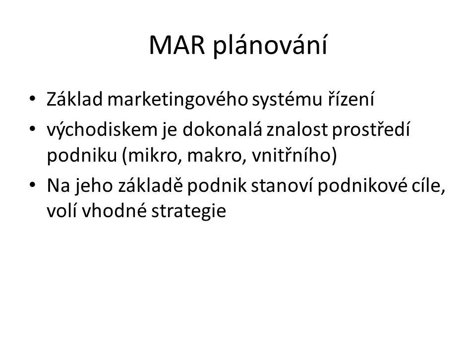 MAR plánování Základ marketingového systému řízení